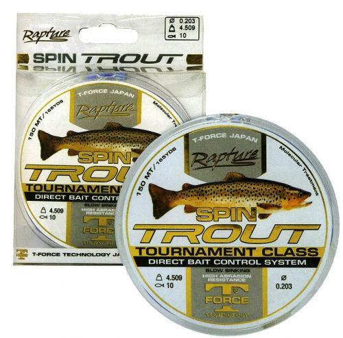 monofilo-spin-trout
